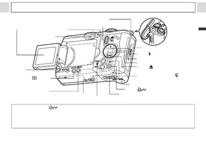 svensk manual canon powershot a95 camera